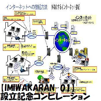 【IMIWAKARAN-01】設立記念コンピレーション cover art