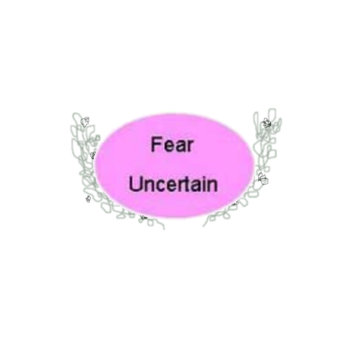 fear, uncertain cover art