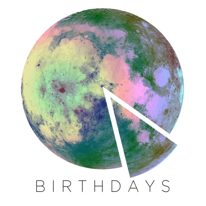 BIRTHDAYS cover art