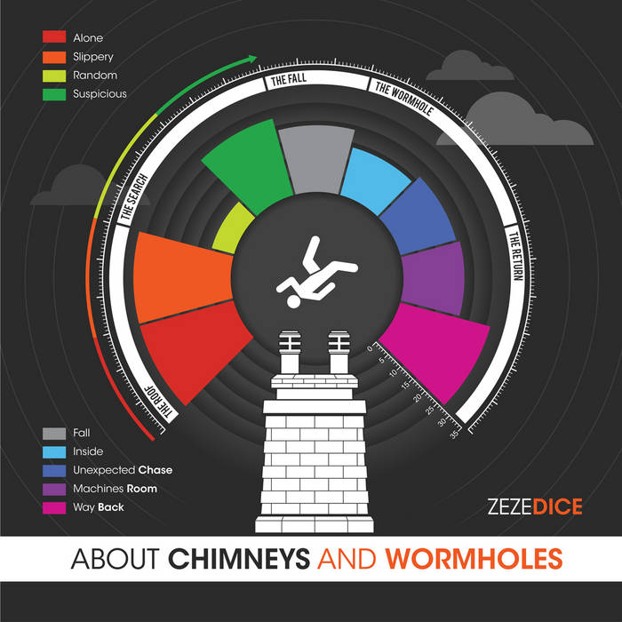 About Chimneys and Wormholes cover art