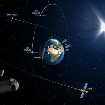 Orbital Collisions cover art